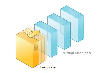 Virtual Machines template