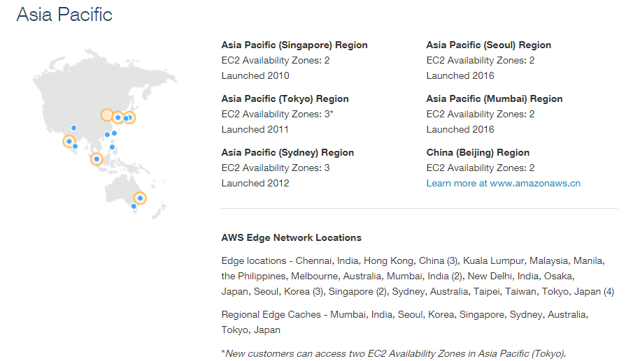 Aclouda asia map and amazon web services regions gumiabroncs Gallery