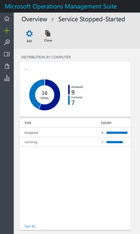Microsoft Operations Management Suite - Overview - Service Stopped-Started