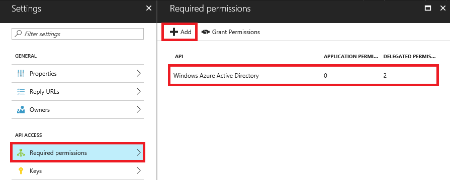 Microsoft Azure - Azure Active Directory - App registration - K2 smartforms Multi-Auth App - Settings - Required permissions