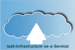 IaaS - Infrastructure-as-a-Service