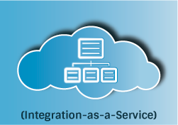 Integration-as-a-Service
