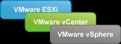 VMware - ESXi - vCenter - vSphere